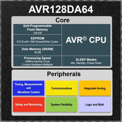 WYSIWYG - AVR_01Series-10.jpg