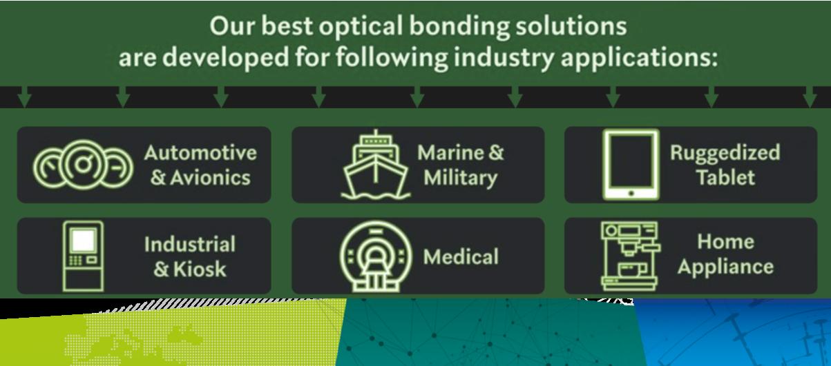 WYSIWYG - Optical bonding aplikacje.png