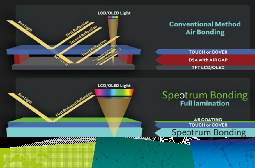 WYSIWYG - Spectrum bonding.png