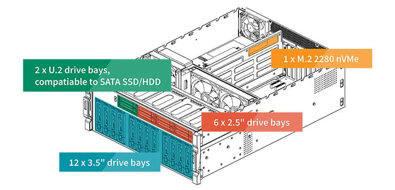 Budowa wewnętrzna GRAND-C422