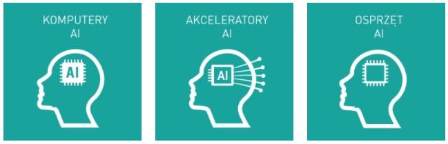Kompetencje sprzętowe AI